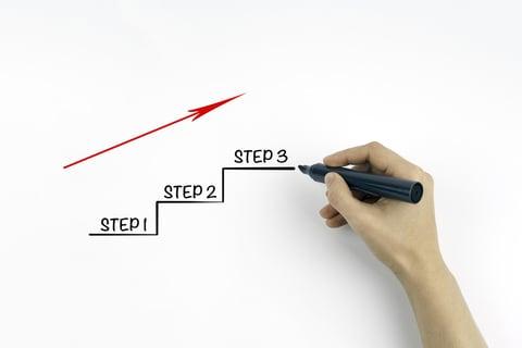 ステップ プロセス