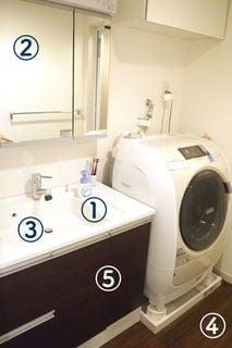 洗面台の全体写真