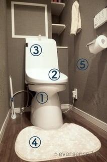 オリジナル トイレの掃除場所