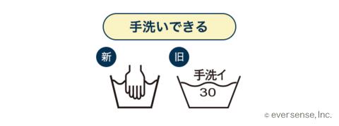 手洗いできる 洗濯表示