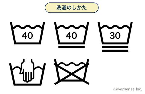 新洗濯表示 洗い方