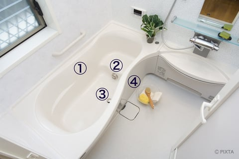 風呂の浴槽を掃除する場所