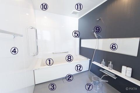 お風呂の掃除範囲