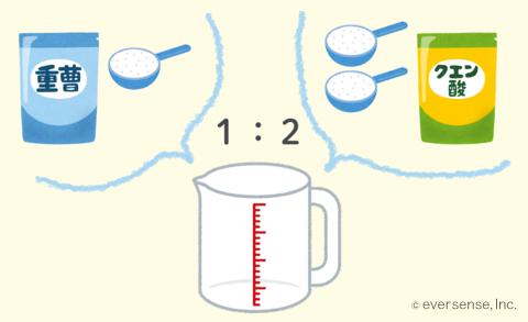 重曹 クエン酸 排水溝 IG